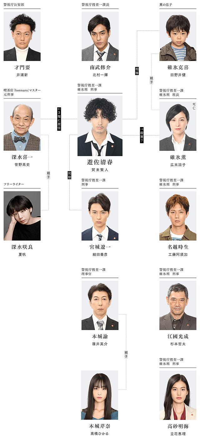 ニッポンノワールキャスト相関図画像年齢まとめ!賀来賢人主演&広末涼子ドラマ