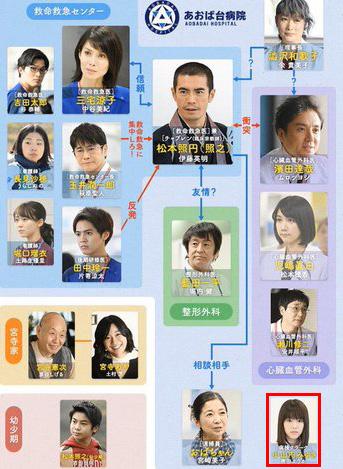 https://www.tbs.co.jp/nembutsu_tbs/chart/